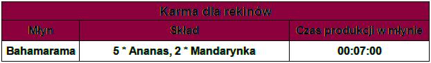 karmadlarekinow.png