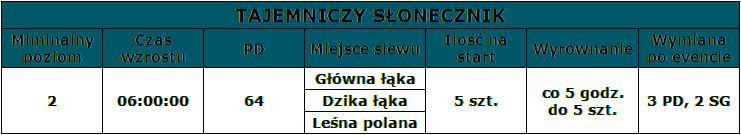 eventowka_tabelka.png