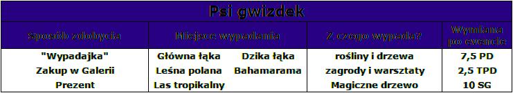 gwizdek-tabelka.png