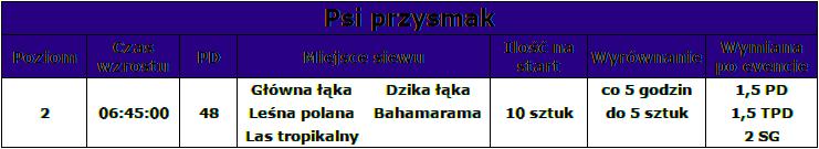 zielsko.png
