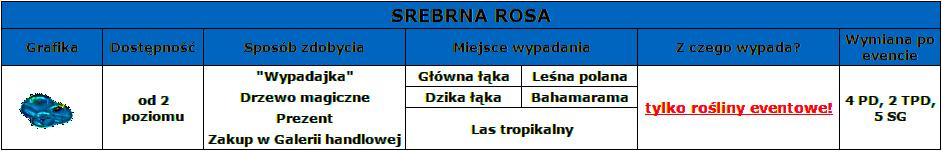 SREBRNAROSATABELA.png