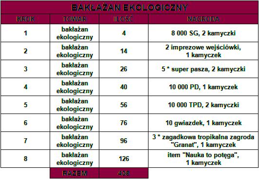 bakKaKKan-zadanie.png