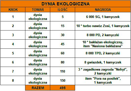 dynia-zadanie.png