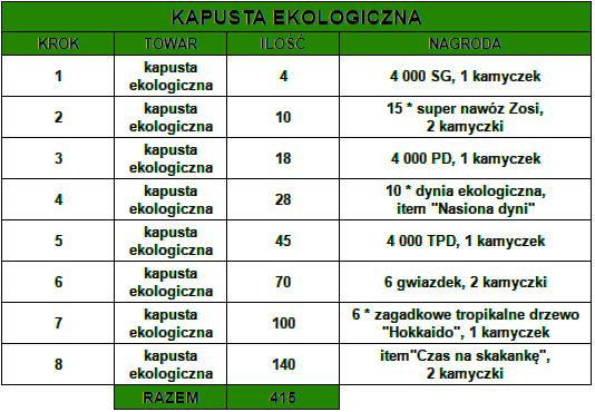 kapusta-zadanie.png