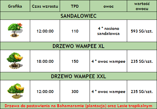 sandalowiec.png