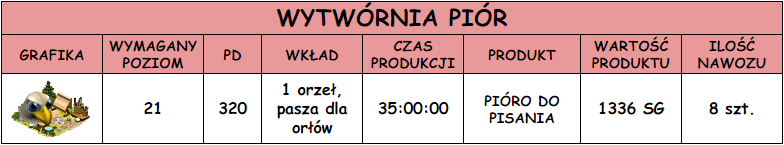 PIORA.png