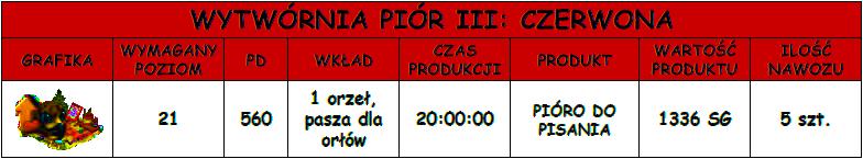 PIORACZERWONE.png