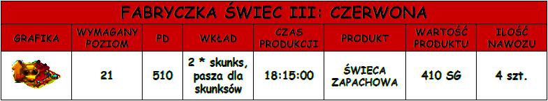 SWIECZKICZERWONE.png