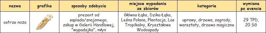 ostrzenoza.png