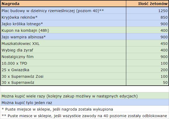 Renzo_tabelka.png
