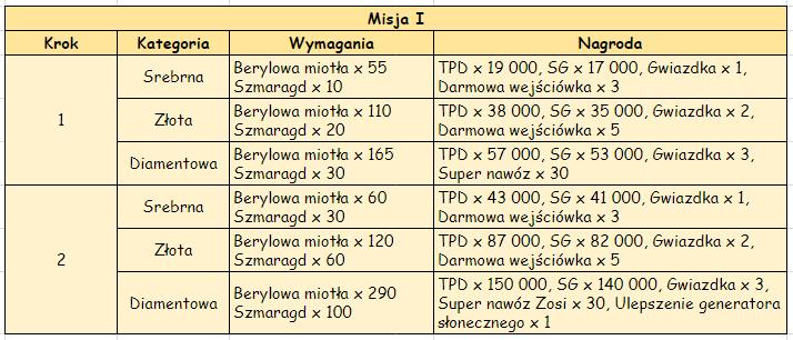 T_misja1.png