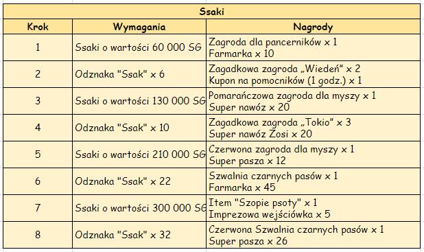 T_zad_ssaki.png