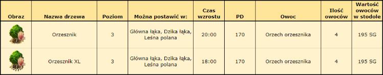 orzesznik.png