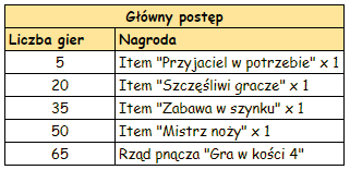 T_glowny_postep.png
