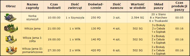 Tzwierzeta.png