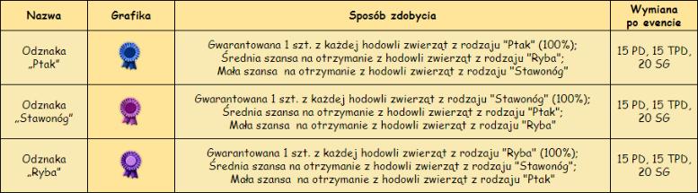 Tabela_odznaki.png