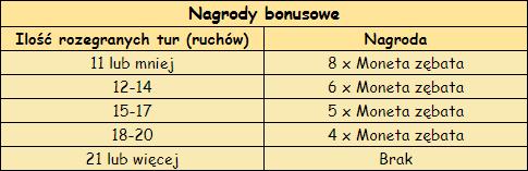 T_nagrody_bonusowe.png