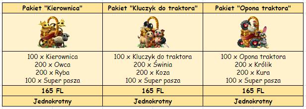 T_pakiety.png