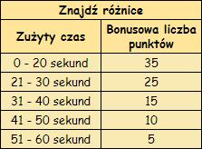 T_pkt_znajdz_roznice.png