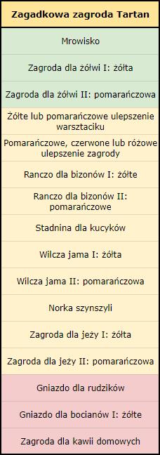 TZagadkowazagrodaTartan.png