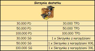 skrzynia_dostatku.png