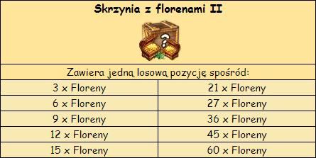 Skrzynia_z_florenami_II.png