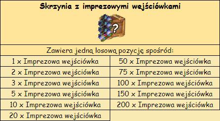 Skrzynia_z_impr_wejsc.png