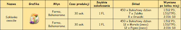 T_mlyn_misja1.png
