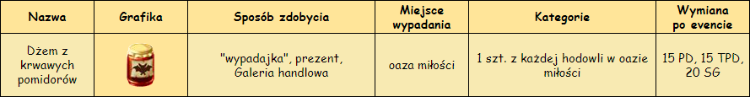 T_wypadajka_dzem.png