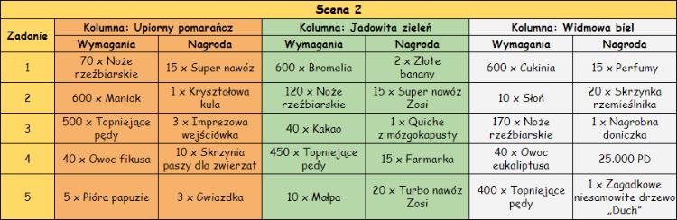 T_scena_2.png