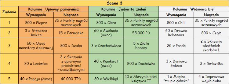 T_scena_3.png