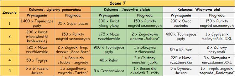 T_scena_7.png