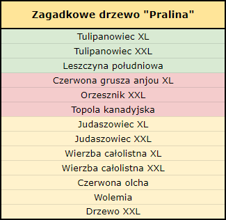 TZagadkowedrzewoPralina.png