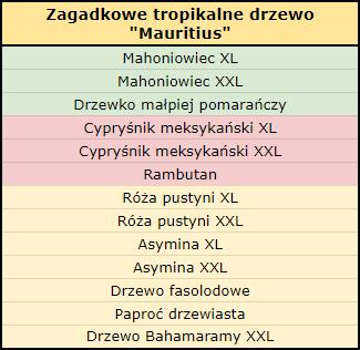 TZagadkowetrop.drzewoMauritius.png