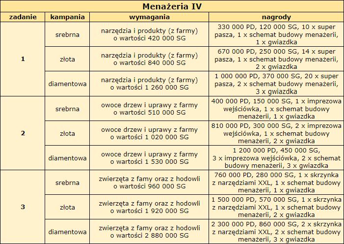 menazeriaIV.png