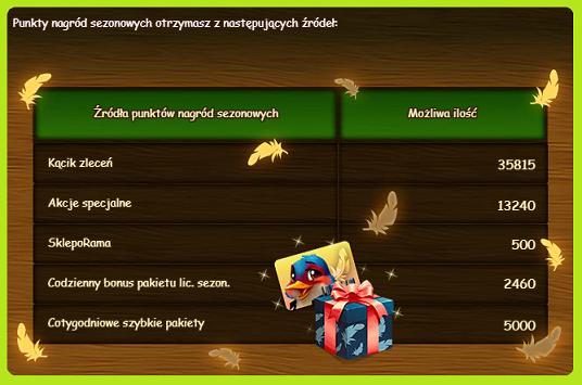 zrodla_PNS.png