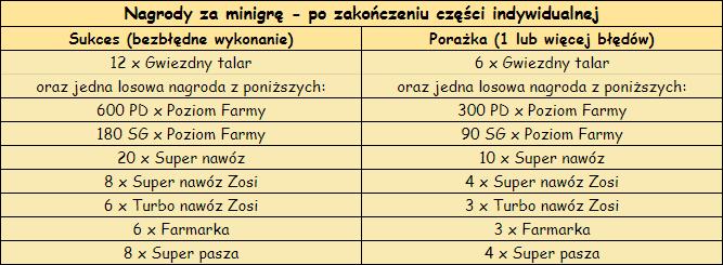 T_nagrody_dodatkowe_gry.png