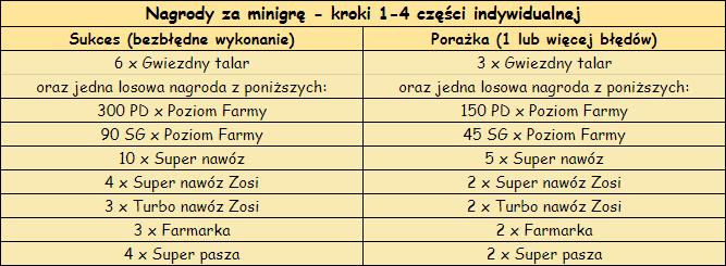 T_nagrody_kroki_1-4.png