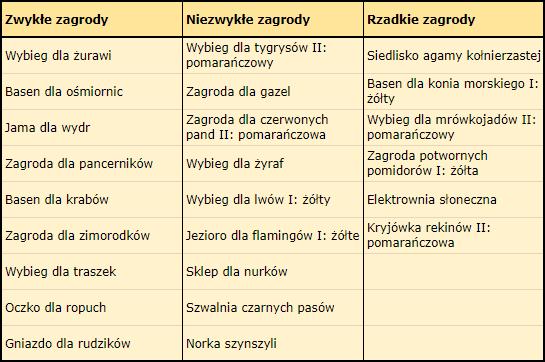 Tatrzagr.png