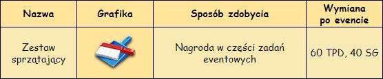 T_przedmioteventowy.png
