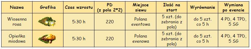 T_roslinki.png