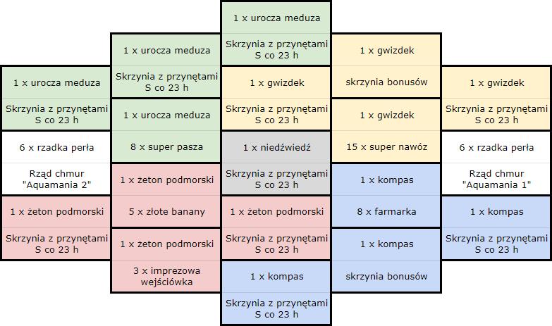 planszazadania.png