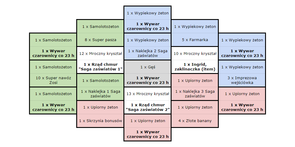 T_wymagania_nagrody1.png